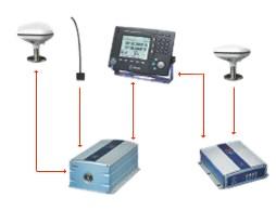 r4 combined ais dgps kit rh amisales com au saab ais r5 installation manual iPad 3 Manual
